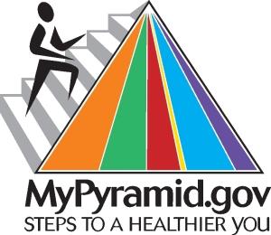PiramideAlimentariaEEUU2005